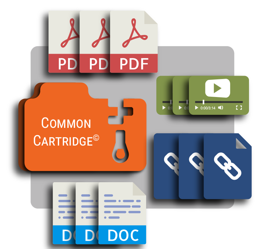 Common Cartridges can contain documents and files of all types and web links.